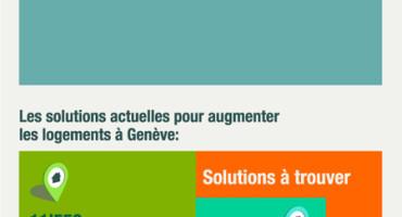 solutions-besoins-webfinal