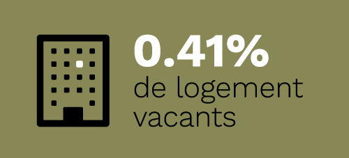 chiffre_cles_ul-vacants-500x227